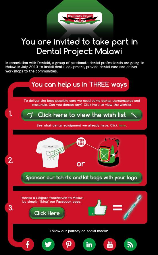 dental project
